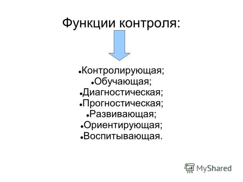 Функции контроля: Контролирующая; Обучающая; Диагностическая; Прогностическая; Развивающая; Ориентирующая; Воспитывающая.