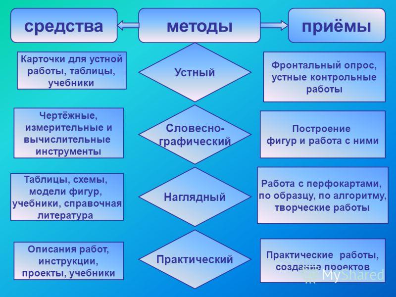 инструменты Таблицы, схемы