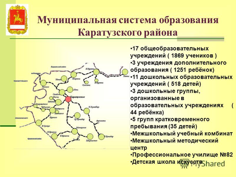 Муниципальная система образования Каратузского района 17 общеобразовательных учреждений ( 1869 учеников ) 3 учреждения дополнительного образования ( 1251 ребёнок) 11 дошкольных образовательных учреждений ( 518 детей) 3 дошкольные группы, организованн