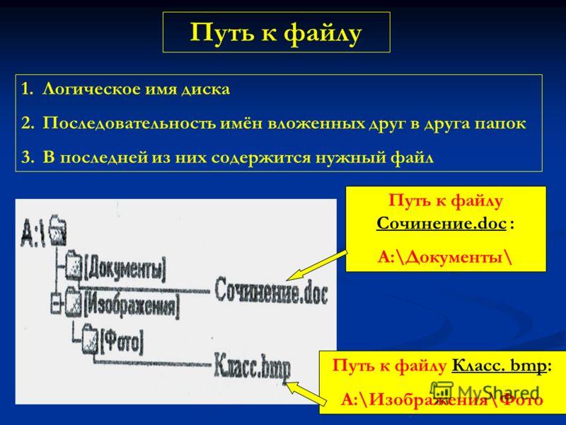 Путь к файлу 1.Логическое имя диска 2.Последовательность имён вложенных друг в друга папок 3.В последней из них содержится нужный файл Путь к файлу Сочинение.doc : А:\Документы\ Путь к файлу Класс. bmp: А:\Изображения\Фото