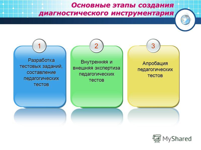 Основные этапы создания диагностического инструментария 1 Разработка тестовых заданий, составление педагогических тестов 2 3 Внутренняя и внешняя экспертиза педагогических тестов Апробация педагогических тестов