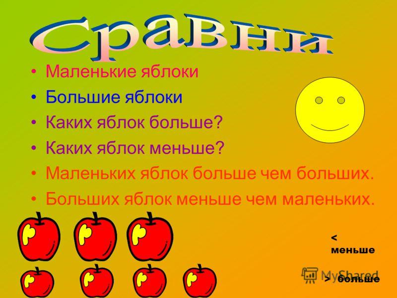 : Маленькие яблоки Большие яблоки Каких яблок больше? Каких яблок меньше? Маленьких яблок больше чем больших. Больших яблок меньше чем маленьких. < меньше > больше