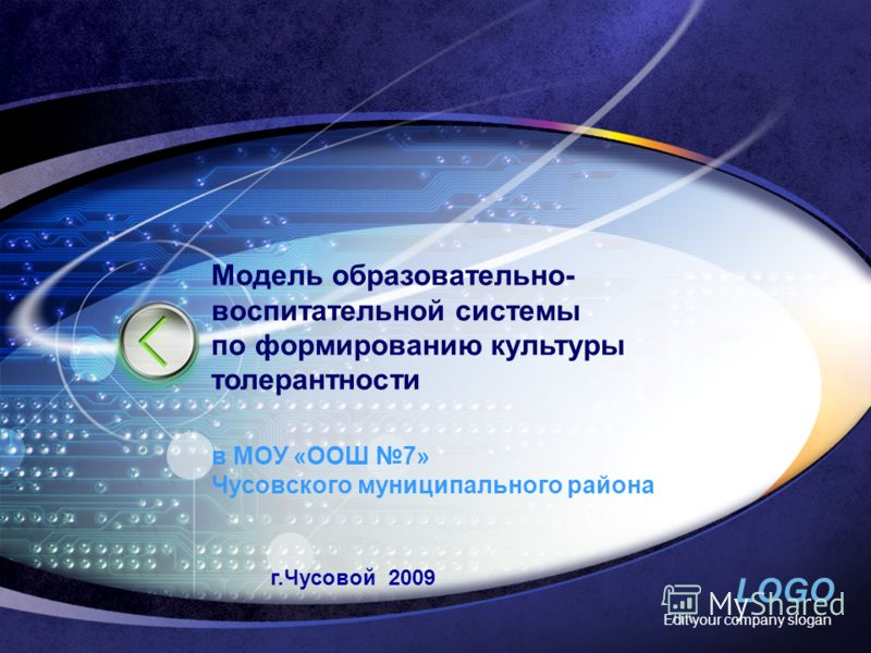 LOGO Edit your company slogan в МОУ «ООШ 7» Чусовского муниципального района г.Чусовой 2009 Модель образовательно- воспитательной системы по формированию культуры толерантности