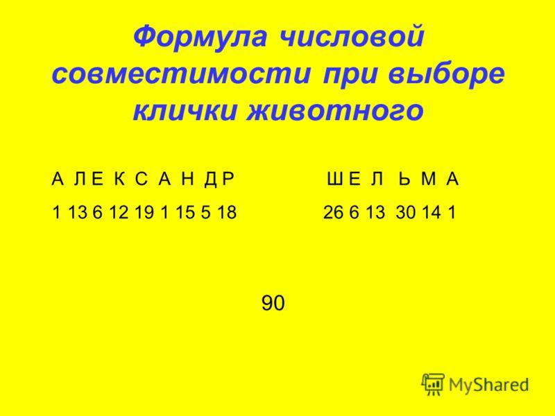 Формула числовой совместимости при выборе клички животного А Л Е К С А Н Д Р Ш Е Л Ь М А 1 13 6 12 19 1 15 5 18 26 6 13 30 14 1 90