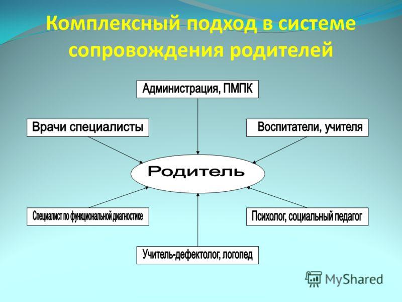Комплексный подход в системе сопровождения родителей