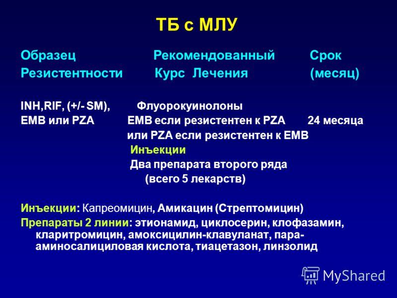 ТБ с МЛУ Образец Рекомендованный Срок Резистентности Курс Лечения (месяц) INH,RIF, (+/- SM), Флуoрокуинолоны EMB или PZA EMB если резистентен к PZA 24 месяца или PZA если резистентен к EMB Инъекции Два препарата второго ряда (всего 5 лекарств) Инъекц