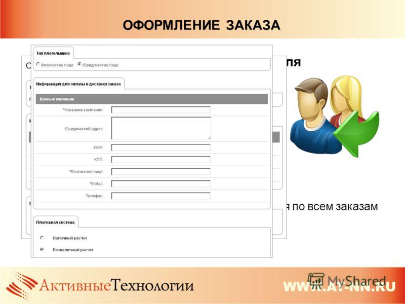 ВАЖНО! Внесение данных покупателя ОФОРМЛЕНИЕ ЗАКАЗА - Регистрация в интернет-магазине - Обязательные поля для заполнения - Создание персонального раздела покупателя - Возможно оформление без регистрации - Варианты ввода данных (физические лица, юриди