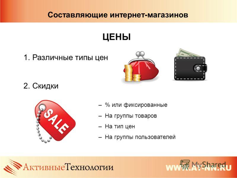 1.Различные типы цен 2.Скидки Составляющие интернет-магазинов ЦЕНЫ – % или фиксированные – На группы товаров – На тип цен – На группы пользователей