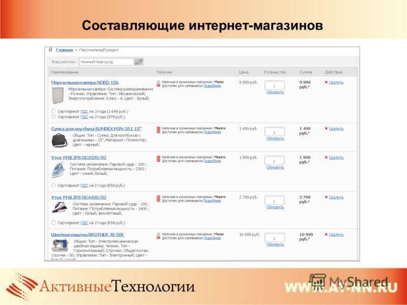 Составляющие интернет-магазинов КОРЗИНА ТОВАРОВ - Наглядная - Редактируемая