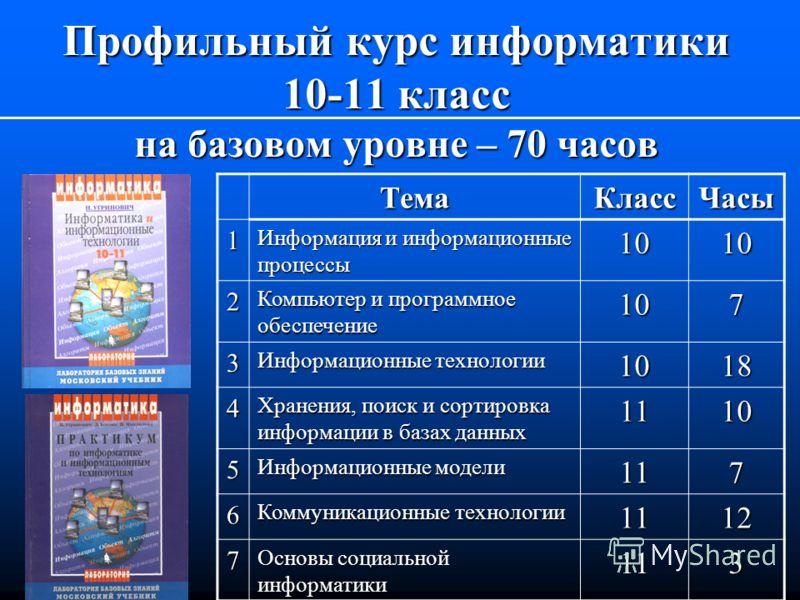 Профильный курс информатики 10-11 класс на базовом уровне – 70 часов ТемаКлассЧасы 1 Информация и информационные процессы 1010 2 Компьютер и программное обеспечение 107 3 Информационные технологии 1018 4 Хранения, поиск и сортировка информации в база