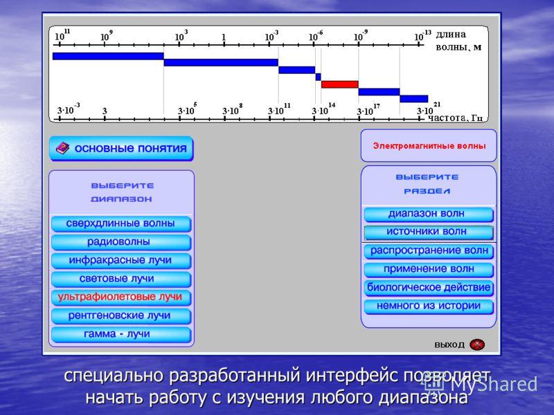 специально разработанный интерфейс позволяет начать работу с изучения любого диапазона