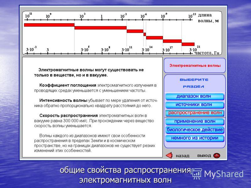 общие свойства распространения электромагнитных волн