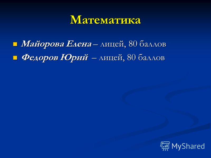 Математика Майорова Елена – лицей, 80 баллов Майорова Елена – лицей, 80 баллов Федоров Юрий – лицей, 80 баллов Федоров Юрий – лицей, 80 баллов