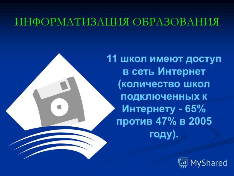 ИНФОРМАТИЗАЦИЯ ОБРАЗОВАНИЯ 11 школ имеют доступ в сеть Интернет (количество школ подключенных к Интернету - 65% против 47% в 2005 году).