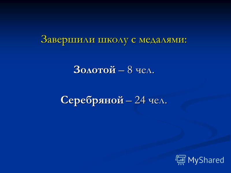 Завершили школу с медалями: Золотой – 8 чел. Серебряной – 24 чел.