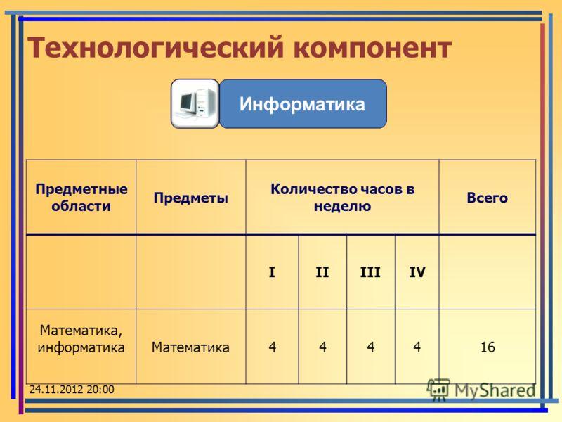 Технологический компонент 24.11.2012 20:02 Предметные области Предметы Количество часов в неделю Всего IIIIIIIV Математика, информатикаМатематика444416 Информатика