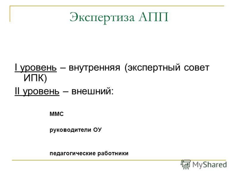 Экспертиза АПП I уровень – внутренняя (экспертный совет ИПК) II уровень – внешний: ММС руководители ОУ педагогические работники
