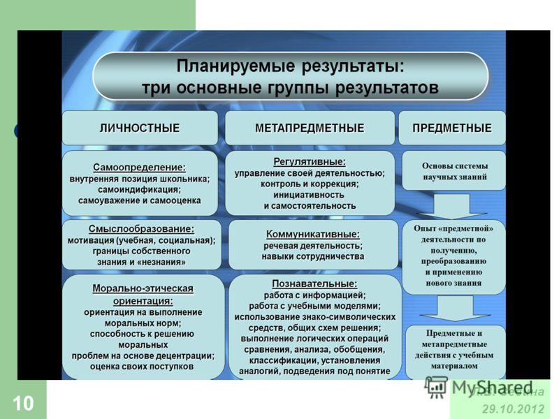 24.11.2012 10 Л.В. Зевина 29.10.2012