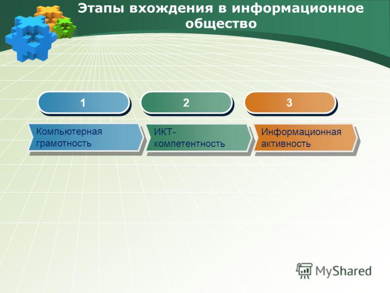 Этапы вхождения в информационное общество Информационная активность ИКТ- компетентность Компьютерная грамотность 1 1 2 2 3 3