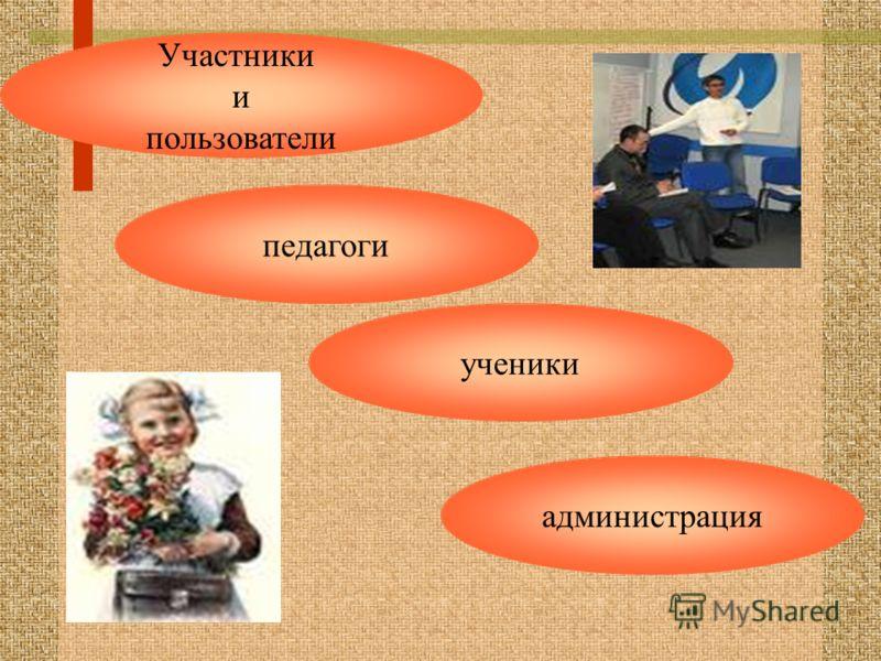 Участники и пользователи педагоги ученики администрация
