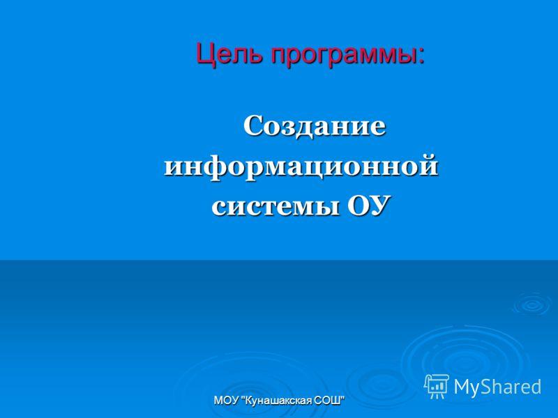 МОУ Кунашакская СОШ Цель программы: Цель программы: Создание информационной системы ОУ