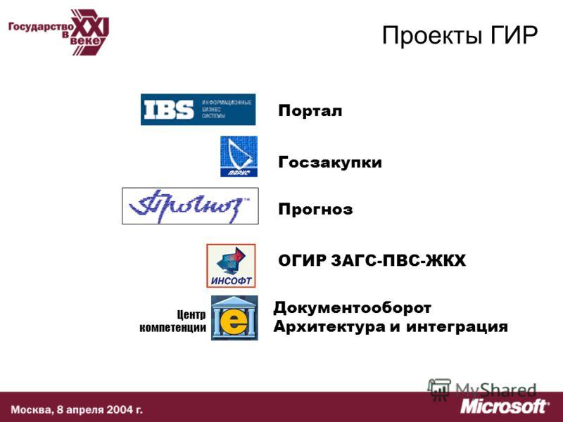 Проекты ГИР Портал Документооборот Архитектура и интеграция Центр компетенции Прогноз Госзакупки ОГИР ЗАГС-ПВС-ЖКХ