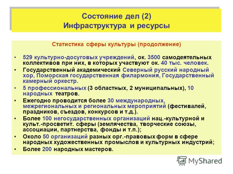 Состояние дел (2) Инфраструктура и ресурсы Статистика сферы культуры (продолжение) 529 культурно-досуговых учреждений, ок. 3500 самодеятельных коллективов при них, в которых участвуют ок. 40 тыс. человек. Государственный академический Северный русски