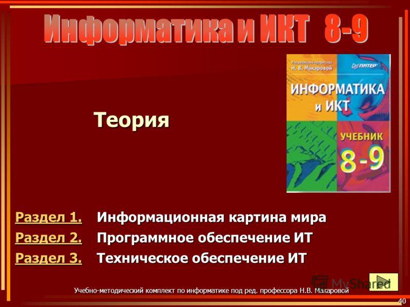 Теория Раздел 1. Раздел 1. Информационная картина мира Раздел 2. Раздел 2. Программное обеспечение ИТ Раздел 3. Раздел 3. Техническое обеспечение ИТ 40 Учебно-методический комплект по информатике под ред. профессора Н.В. Макаровой