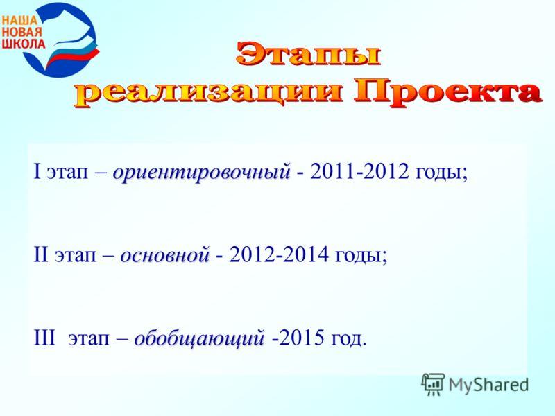 ориентировочный I этап – ориентировочный - 2011-2012 годы; основной II этап – основной - 2012-2014 годы; обобщающий III этап – обобщающий -2015 год.