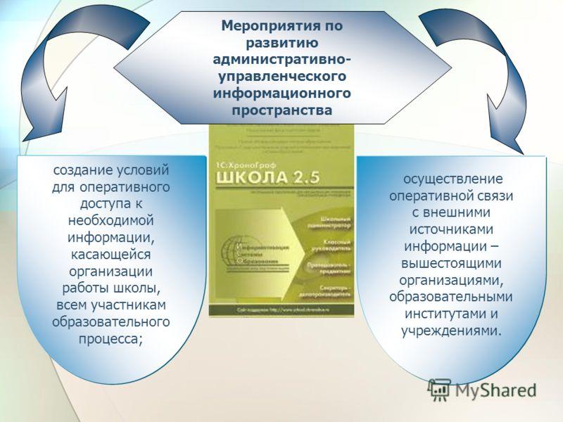 создание условий для оперативного доступа к необходимой информации, касающейся организации работы школы, всем участникам образовательного процесса; осуществление оперативной связи с внешними источниками информации – вышестоящими организациями, образо