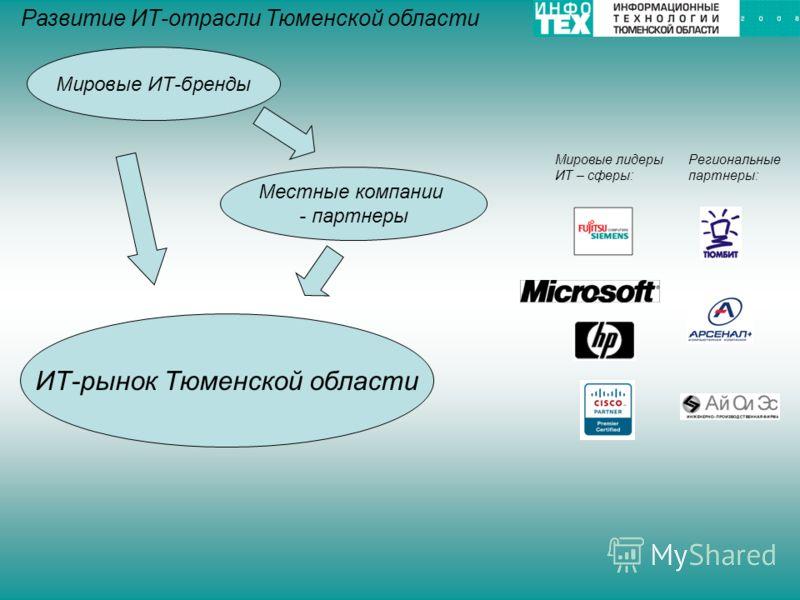 ИТ-рынок Тюменской области Мировые ИТ-бренды Местные компании - партнеры Развитие ИТ-отрасли Тюменской области Мировые лидеры ИТ – сферы: Региональные партнеры: