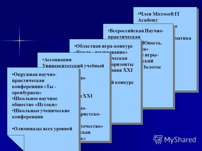 Член Microsoft IT Academy Международные игры-конкурсы «Кенгуру – математика для всех» Член Microsoft IT Academy Международные игры-конкурсы «Кенгуру – математика для всех» Всероссийская Научно- практическая конференция «Юность. Наука. Культура» Всеро