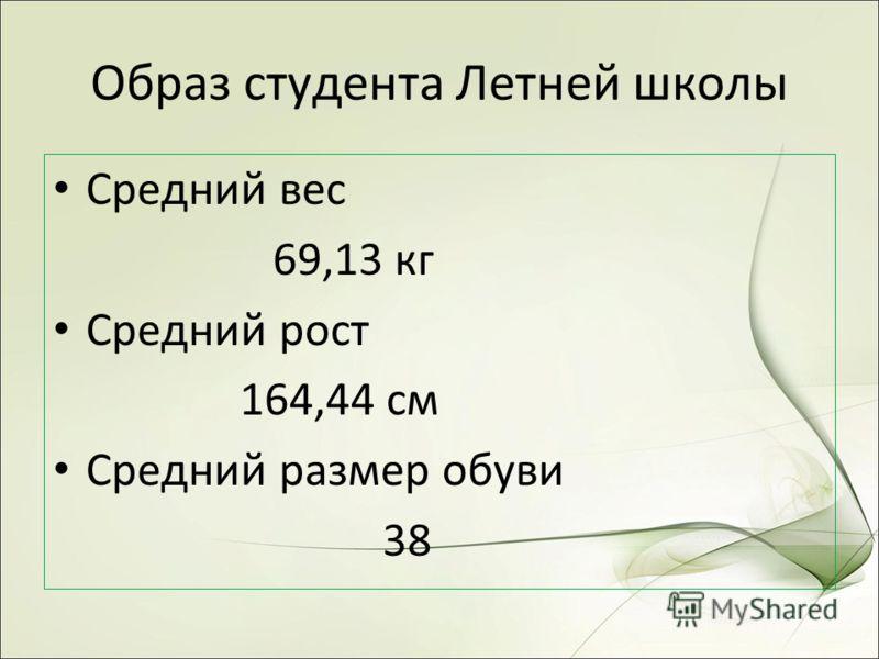 Образ студента Летней школы Средний вес 69,13 кг Средний рост 164,44 см Средний размер обуви 38