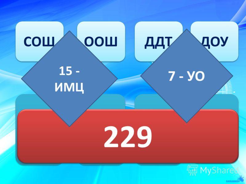 СОШ ООШ ДДТ ДОУ 212 17 2 2 12 229 15 - ИМЦ 7 - УО