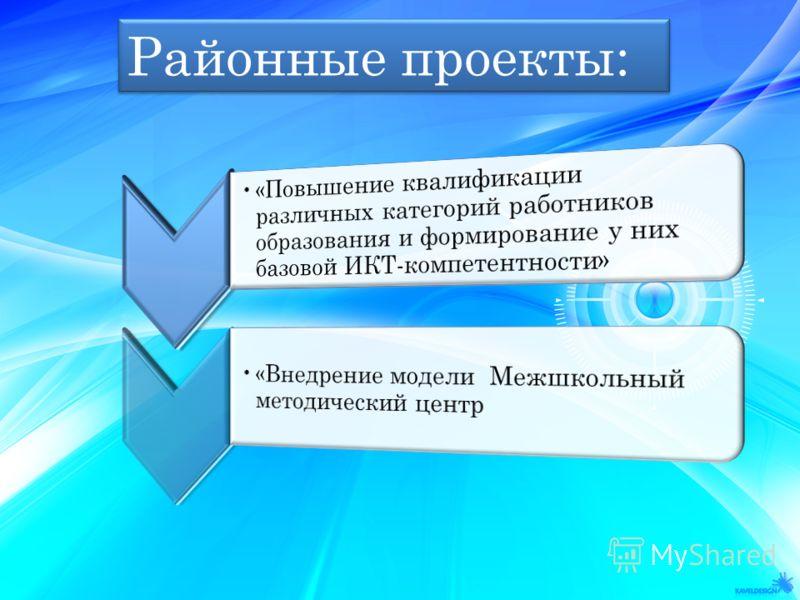 Районные проекты:
