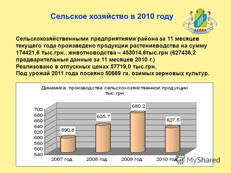 Сельское хозяйство в 2010 году Сельскохозяйственными предприятиями района за 11 месяцев текущего года произведено продукции растениеводства на сумму 174421,6 тыс.грн., животноводства – 453014,6тыс.грн (627436,2 предварительные данные за 11 месяцев 20