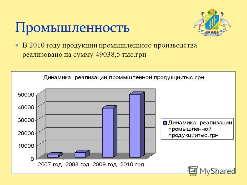 В 2010 году продукции промышленного производства реализовано на сумму 49038,5 тыс.грн