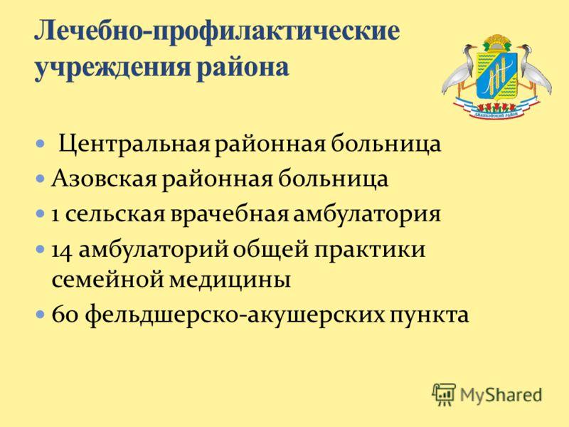 Центральная районная больница Азовская районная больница 1 сельская врачебная амбулатория 14 амбулаторий общей практики семейной медицины 60 фельдшерско-акушерских пункта
