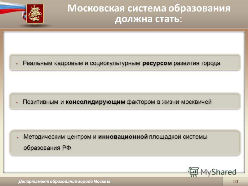 Московская система образования должна стать: Департамент образования города Москвы 10 Реальным кадровым и социокультурным ресурсом развития города Позитивным и консолидирующим фактором в жизни москвичей Методическим центром и инновационной площадкой