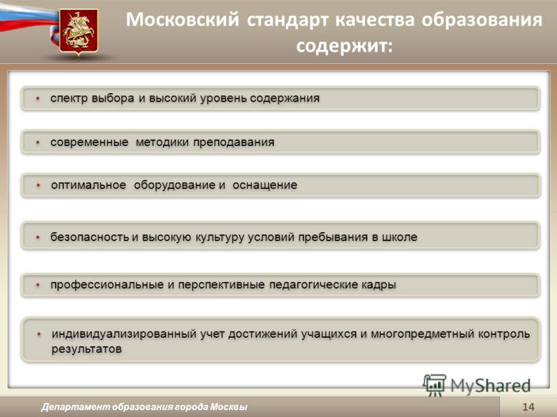 Московский стандарт качества образования содержит: Департамент образования города Москвы 14 спектр выбора и высокий уровень содержания современные методики преподавания оптимальное оборудование и оснащение безопасность и высокую культуру условий преб
