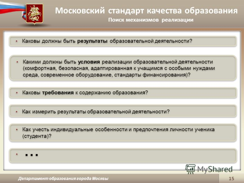 Московский стандарт качества образования Поиск механизмов реализации Департамент образования города Москвы 15 Каковы должны быть результаты образовательной деятельности? Какими должны быть условия реализации образовательной деятельности (комфортная,