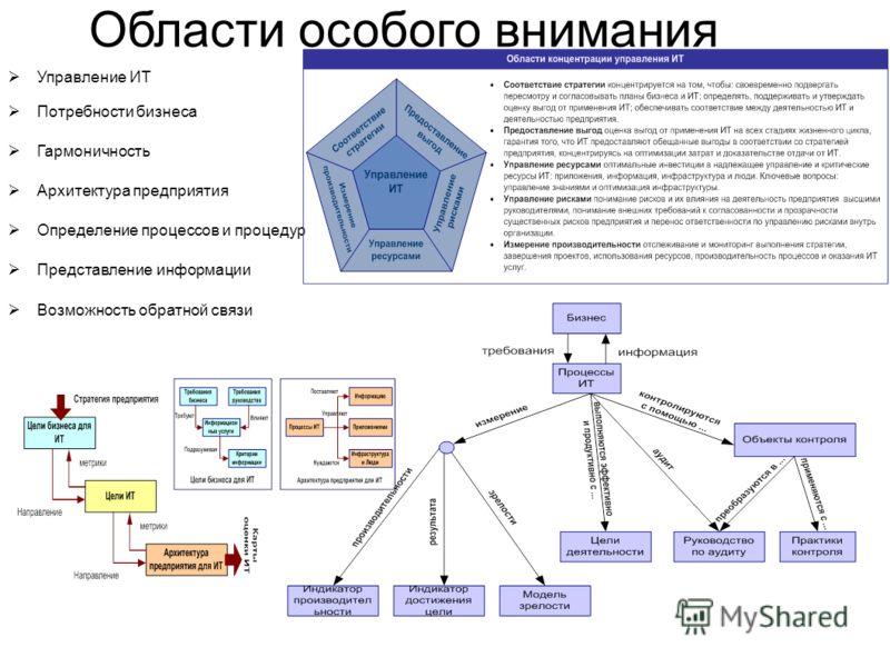 Области особого внимания Управление ИТ Потребности бизнеса Гармоничность Архитектура предприятия Определение процессов и процедур Представление информации Возможность обратной связи