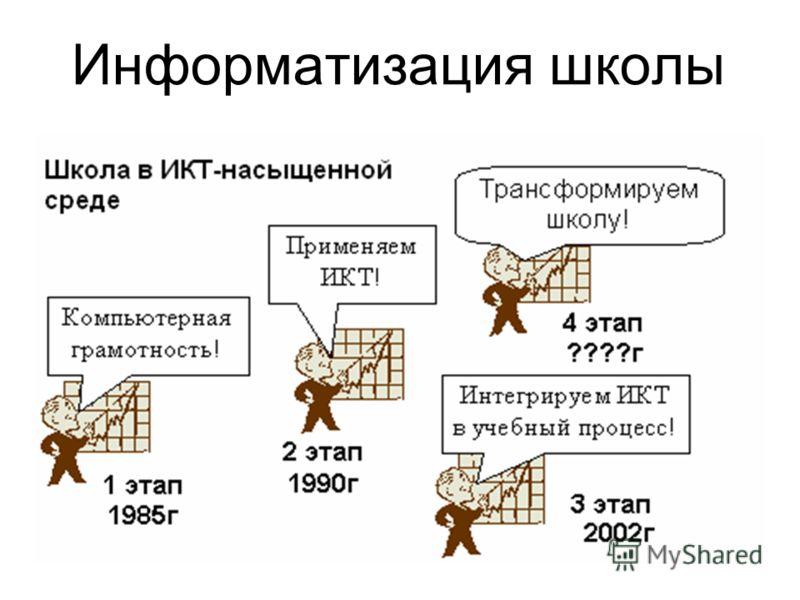 Информатизация школы