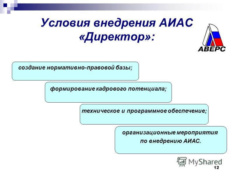 12 Условия внедрения АИАС «Директор»: создание нормативно-правовой базы; формирование кадрового потенциала; техническое и программное обеспечение; организационные мероприятия по внедрению АИАС.