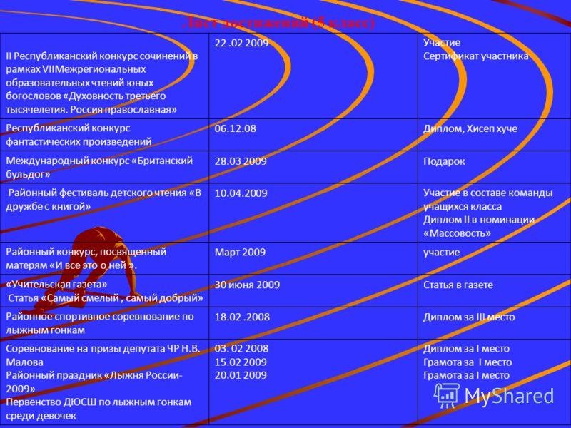 Лист достижений (5 класс) II Республиканский конкурс сочинений в рамках VIIМежрегиональных образовательных чтений юных богословов «Духовность третьего тысячелетия. Россия православная» 22.02 2009Участие Сертификат участника Республиканский конкурс фа