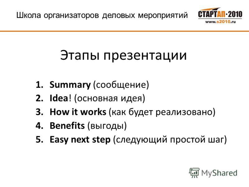 Школа организаторов деловых мероприятий Этапы презентации 1.Summary (сообщение) 2.Idea! (основная идея) 3.How it works (как будет реализовано) 4.Benefits (выгоды) 5.Easy next step (следующий простой шаг)