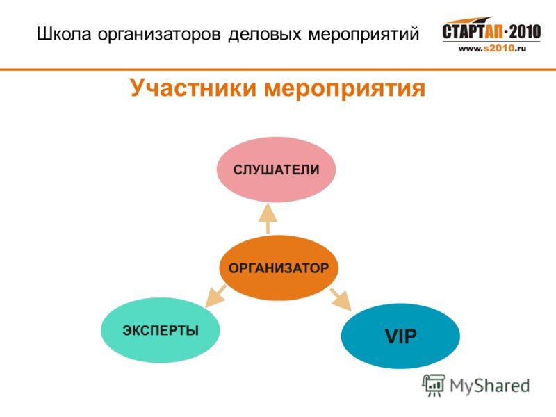 Школа организаторов деловых мероприятий Участники мероприятия