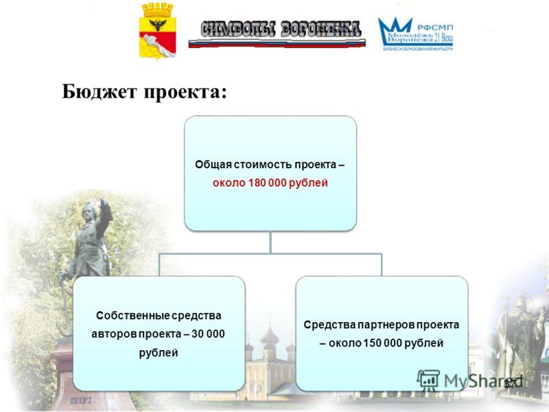 Общая стоимость проекта – около 180 000 рублей Собственные средства авторов проекта – 30 000 рублей Средства партнеров проекта – около 150 000 рублей Бюджет проекта: 37