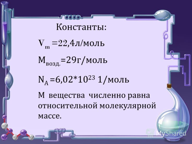 V m =22,4л / моль М возд. =29г/моль N A =6,02*10 23 1/моль Константы: М вещества численно равна относительной молекулярной массе.