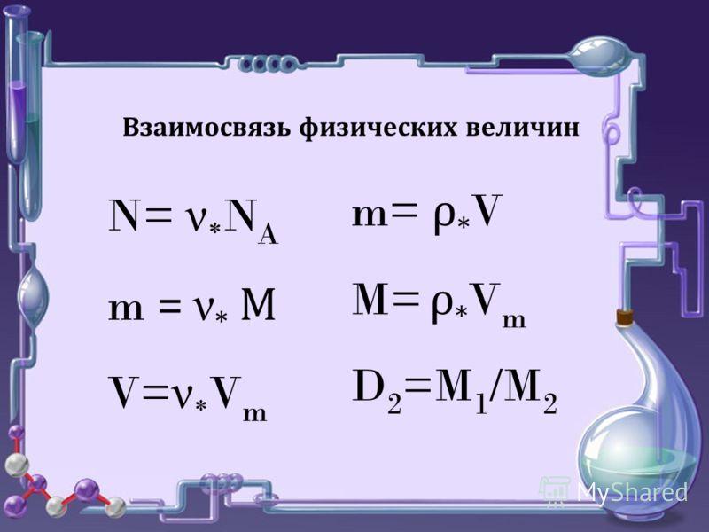 Взаимосвязь физических величин D 2 =M 1 /M 2 M= ρ * V m V= ν * V m N= ν * N A m= ρ * V m = ν * М